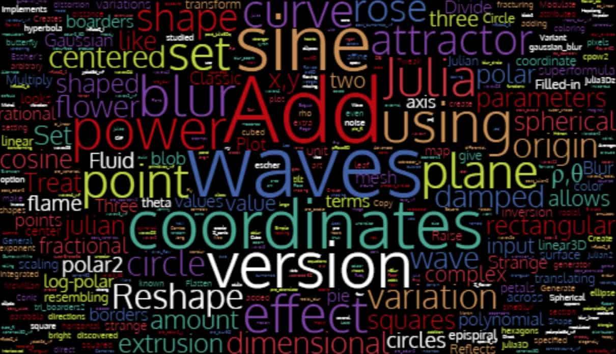 variations word cloud | Variation Guide Part 2